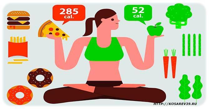 Плюсы и минусы спортивного питания