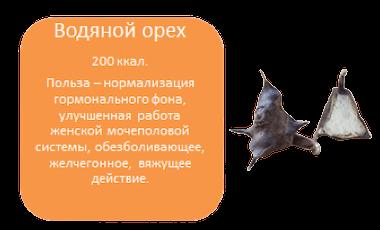 Водяной орех