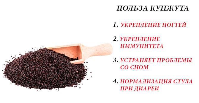 Польза черного кунжута