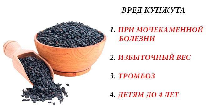 Вред черного кунжута