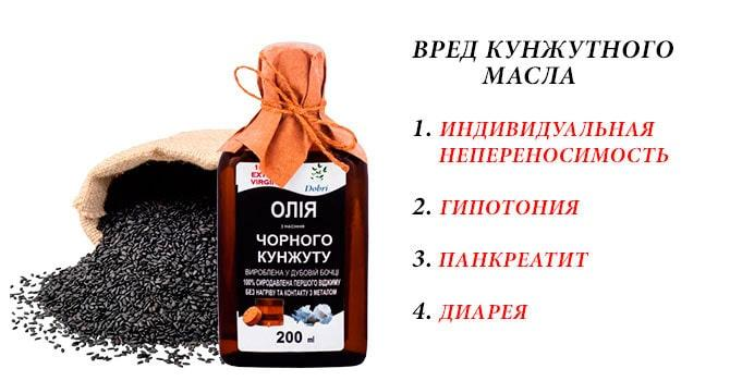 Вред масла черного кунжута