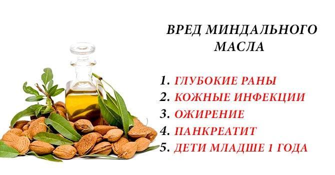Вред миндального масла