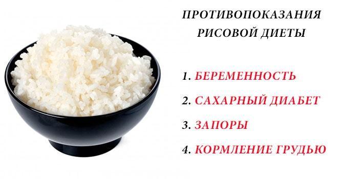 Минусы рисовой диеты