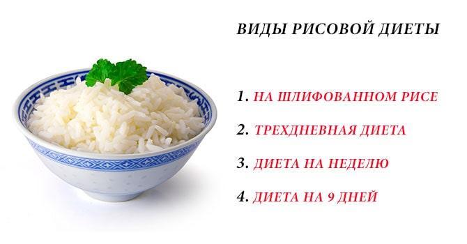 Виды рисовой диеты