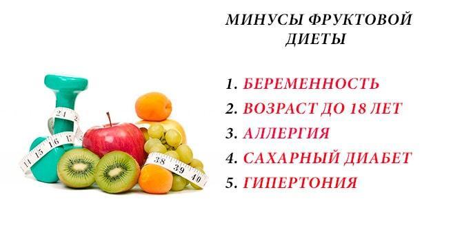 Минусы фруктовой диеты