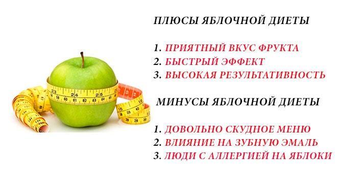 Плюсы и минусы диеты на яблоках