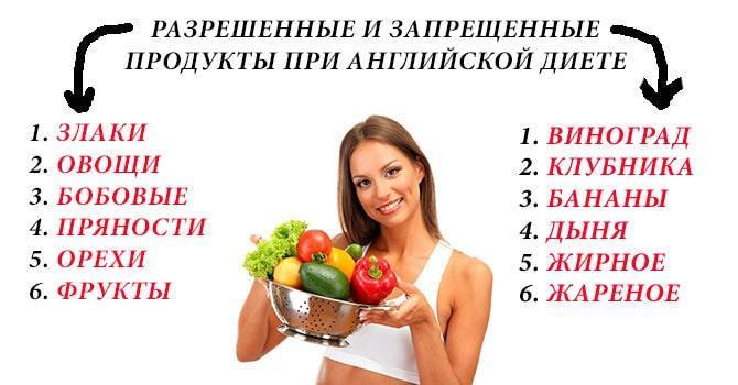 Продукты при английской диете
