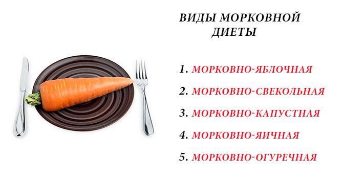 Варианты морковной диеты