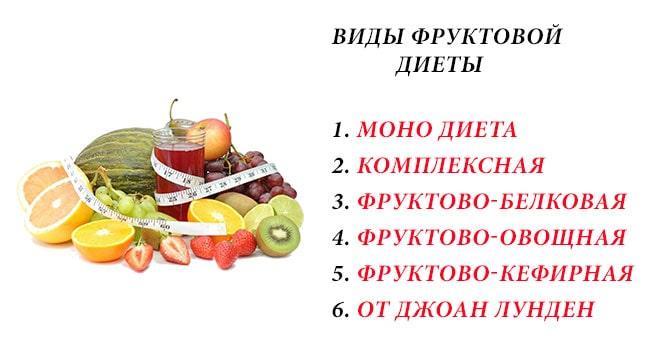 Виды фруктовых диет