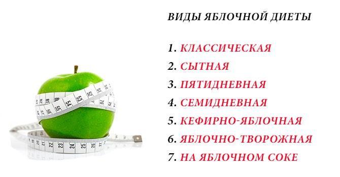 Виды яблочной диеты
