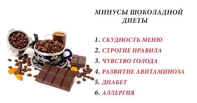 Минусы шоколадной диеты