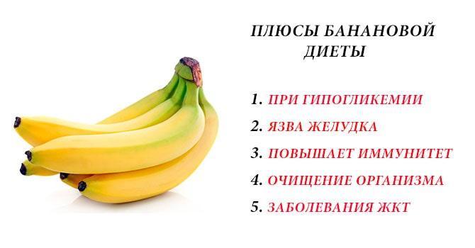 Плюсы банановой диеты