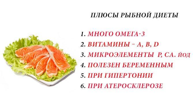 Плюсы рыбной диеты