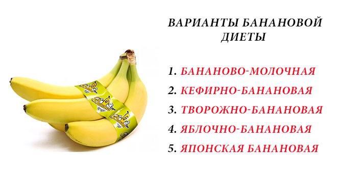 Виды банановой диеты