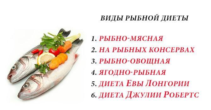 Виды рыбной диеты