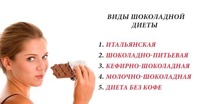 Варианты шоколадной диеты