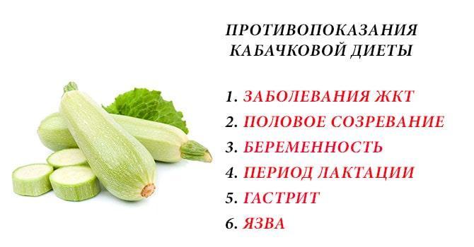 Минусы диеты на кабачках