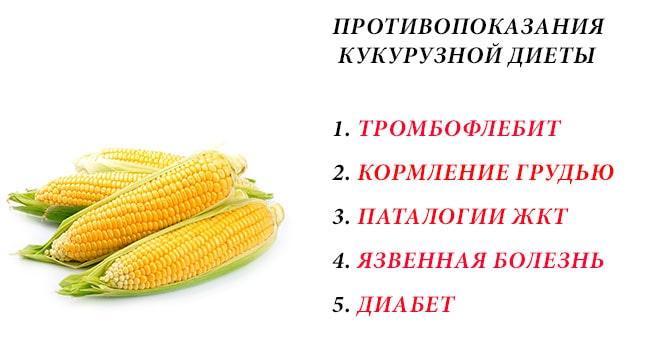 Минусы кукурузной диеты