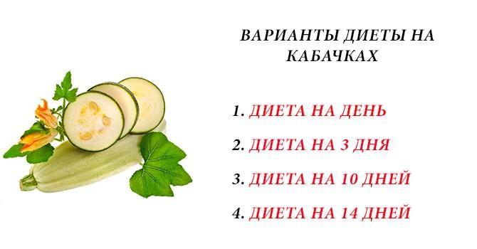 Варианты кабачковой диеты