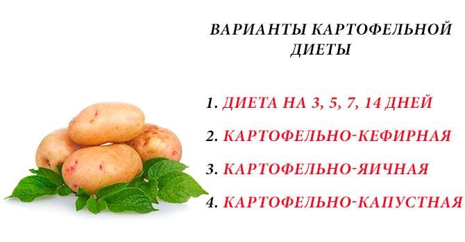 Варианты картофельной диеты