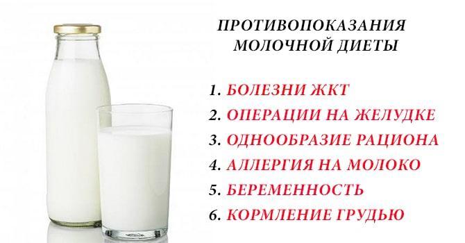 Противопоказания молочной диеты