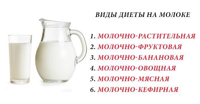 Виды молочной диеты
