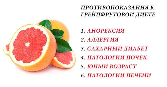 Минусы грейпфрутовой диеты