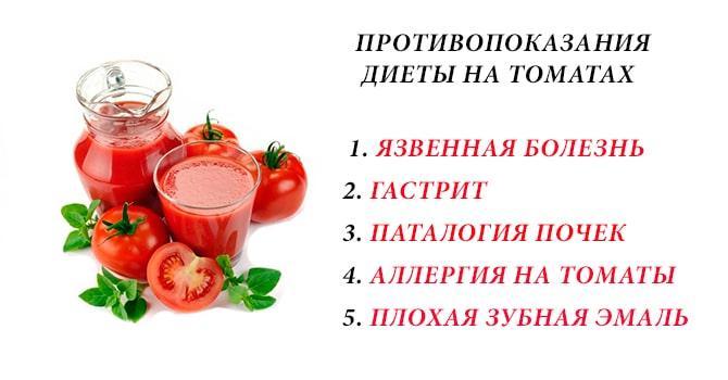 Минусы диеты на помидорах