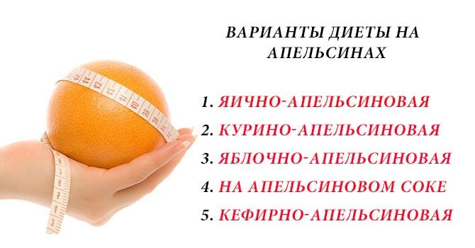 Похудение на апельсинах