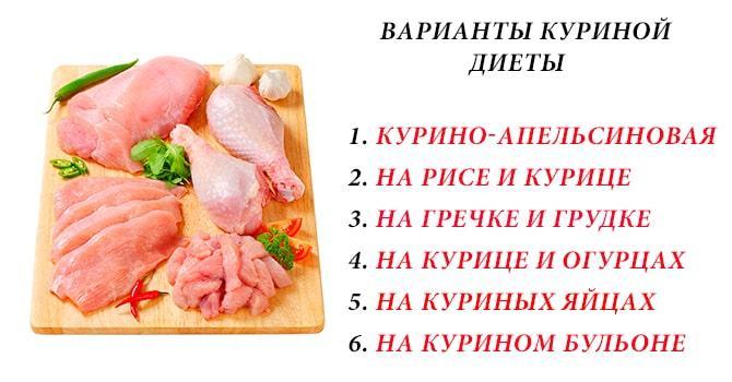 Варианты куриной диеты