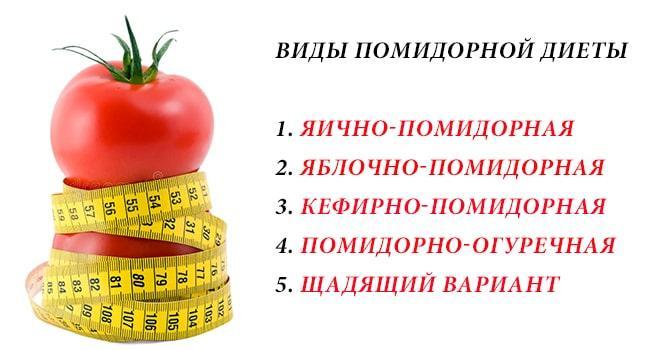 Виды помидорной диеты