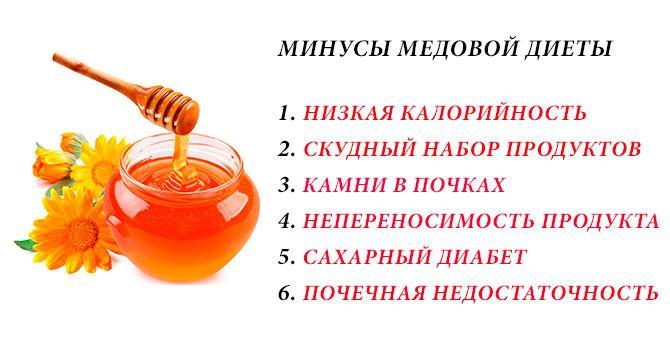 Минусы медовой диеты