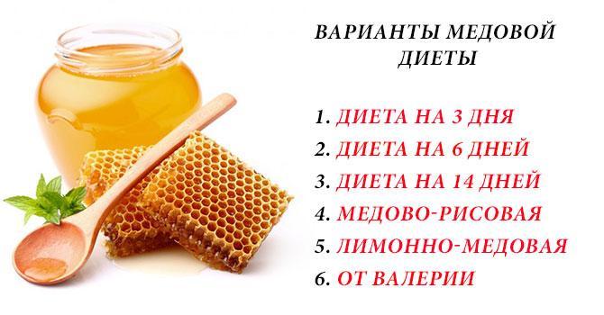 Варианты медовой диеты