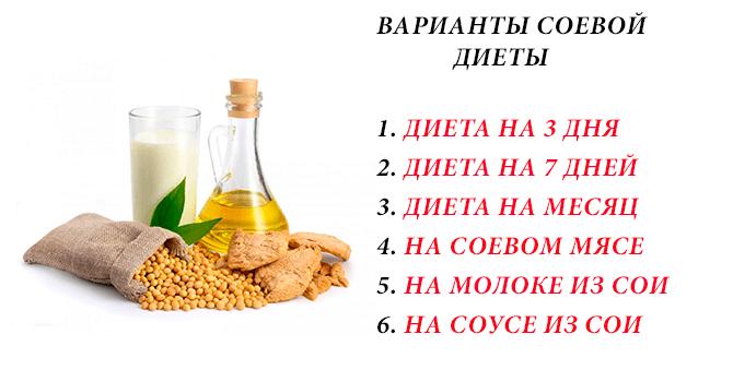 Варианты соевой диеты