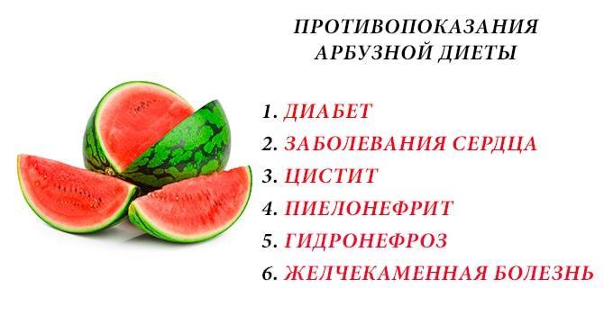 Противопоказания арбузной диеты