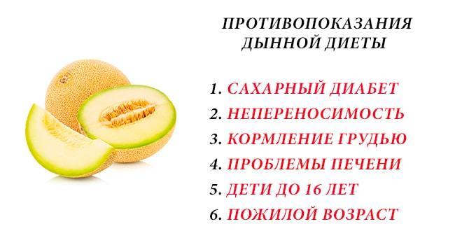 Минусы дынной диеты