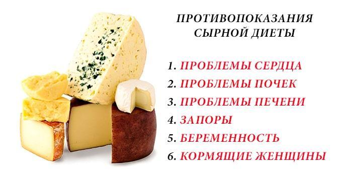 Минусы сырной диеты