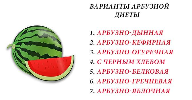 Варианты арбузной диеты