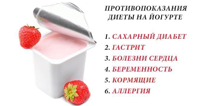Стаканчик йогурта