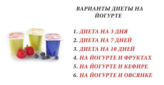 Стаканчики с йогуртом